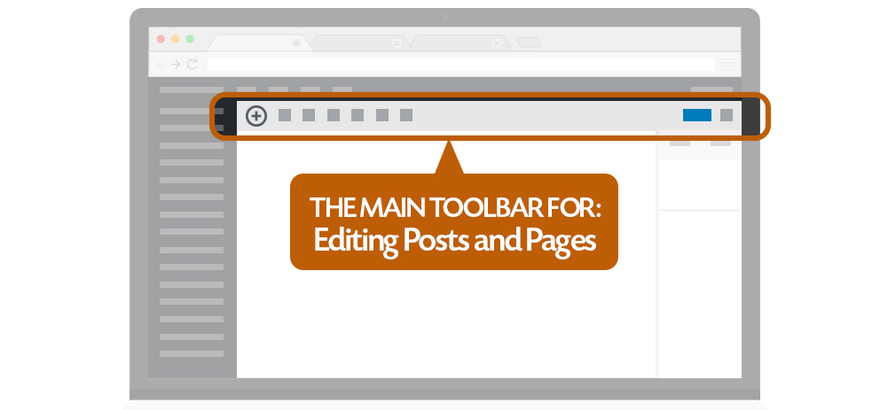 Page and Post Editor toolbar