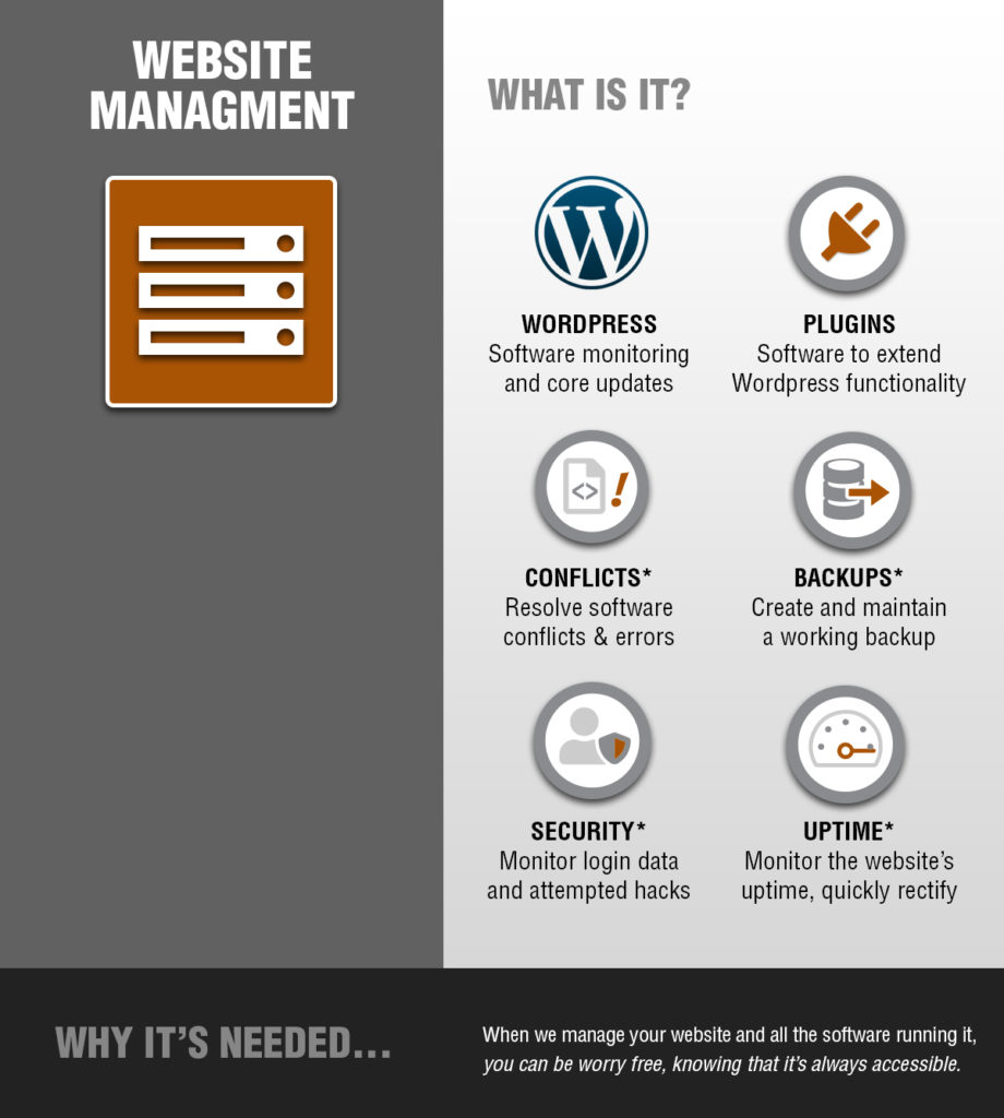 Website Management, what is it and why you need it.