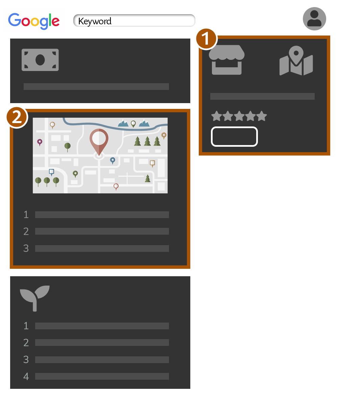 google business layout